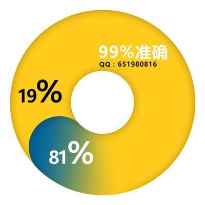 河南企业招聘大数据 - 自动发货