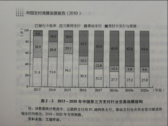 中国支付清算发展报告1